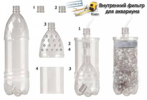 самодельный аквариумный фильтр из пэт бутылок